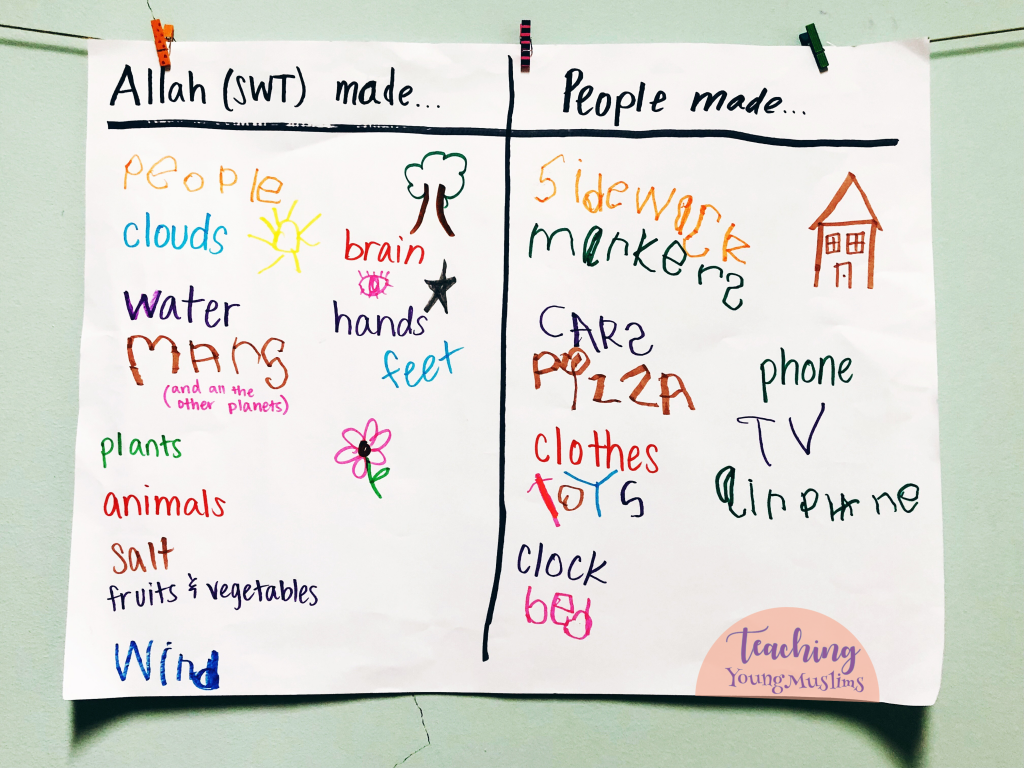 Allah Made vs. People Made